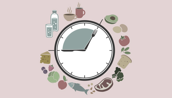 Introduction to Intermittent Fasting Part One of Two